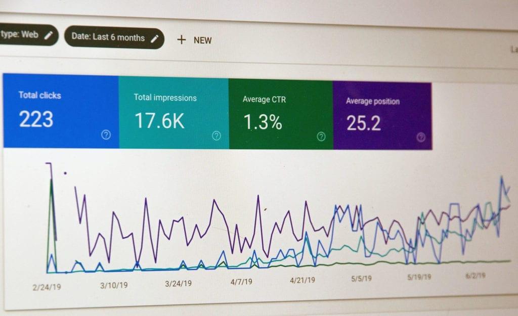 Gráfica de Google Search Console donde se aprecia un aumento de las visitas de una página web gracias al posicionamiento web SEO